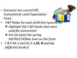 Stretching Further In F P Calibration Ppt Download