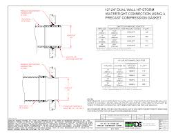 Hp Storm Dual Wall Pp Pipe Drainage Pipes From Ads
