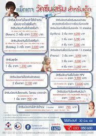 วัคซีนเสริมสำหรับเด็ก - โรงพยาบาลรวมแพทย์ฉะเชิงเทรา