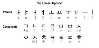 Korean Letters Korean Alphabet