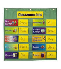Classroom Jobs Chart Diy Classroom Decor Ideas Classroom