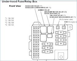 1991 acura integra engine diagram fresh acura rl fuse box wiring integra gsr wiring harness diagram 1991 acura integra engine diagram fresh acura rl fuse box wiring harness diagrams