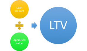 Pmi Ltv Chart Loan To Value Ratio Ltv The Truth About Mortgage