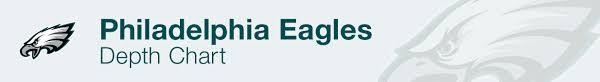Eagles Qb Depth Chart 2019 2020 Philadelphia Eagles Depth Chart Live