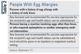2019 2020 Influenza Vaccine Update