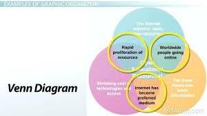 Shade Venn Diagram Shading Venn Diagram Examples Shopnext Co