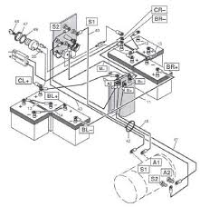 wiring diagram 96 club car 48 volt the wiring diagram wiring diagram for 1996 club car 48 volt wiring image about wiring
