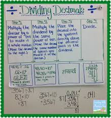 Teaching With A Mountain View Dividing Decimals Anchor Charts