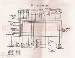 baja 110 atv wiring diagram baja wiring diagrams cars 2007 baja 90 atv wiring diagram wiring diagram