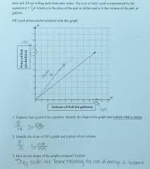 says it is increasing rather than explaining the meaning of the slope