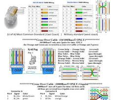 cat6a rj45 wiring diagram simple cat6 wiring diagram home diagrams cat6a rj45 wiring diagram simple cat6 wiring diagram home diagrams cat5 network ethernet cable ideas