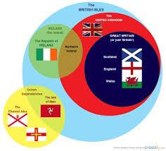 British Isles Venn Diagram Great Britain Britain Or The United Kingdom A Bit About