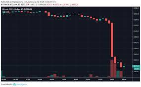 Bitcoin Cash Vs Bitcoin Price Chart Bitcoin Cash Market Crash Price For Ripple Sugar Radio