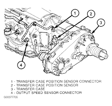 jeep liberty transfer case diagram wiring diagram library 2005 jeep liberty 3 7 engine diagram wiring libraryjeep liberty 2003 engine sensor diagram schematics wiring