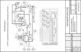 Курсовые проекты по системам автоматизации и управления Проектирование системы управления процессом производства древесной массы для последующего изготовления бумаги
