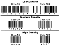Barcode Mil Size Chart Bar Code Primer Introduction To Barcoding Worth Data