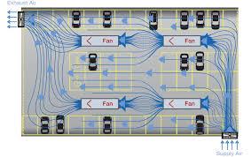 Jet Fan Ventilation Design Cfd Analysis For Car Parking Car Parking Ventilation