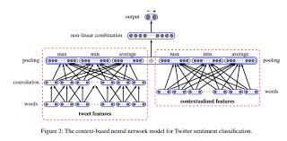 Network Diagram Draw Complex Network Diagram In Latex Tex Latex Stack