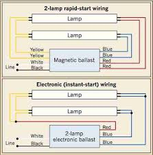 rapid start wiring diagram wiring diagram data linode lon clara rgwm co uk rapid start ballast wiring diagram rapid start wiring diagram single