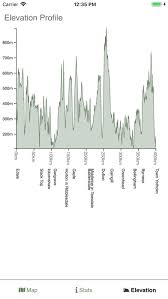 Pennine Way Distance Chart Pennine Way Map Iphone Reviews At Iphone Quality Index