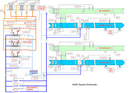 home air conditioning system diagram. 1558 of schematic hvac system diagrams on chilled water diagram also #05a0c6 1081 home air conditioning t