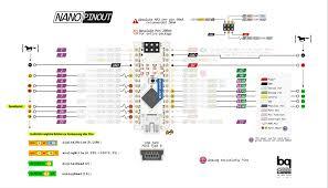 Arduino nano pinout and exact connections with schematic representation. Arduino Nano Klon Mit Usb Kabel Pglu Prozessgesteuerte Lernumgebung
