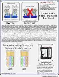 cat6 keystone jack wiring diagram squished me d link rj45 keystone jack wiring diagram at Cat5e Keystone Jack Wiring Diagram