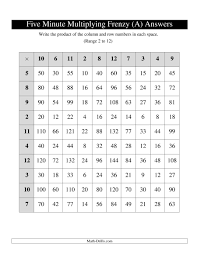 Multiplication Frenzy Worksheet Five Minute Multiplying Frenzy One Chart Per Page Range 24 To 244 A 7