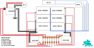 citroen c3 wiring diagram citroen image wiring diagram citroen c3 1 4 hdi wiring diagram citroen trailer wiring diagram on citroen c3 wiring diagram
