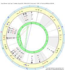 Birth Chart Hans Meiser Leo Zodiac Sign Astrology