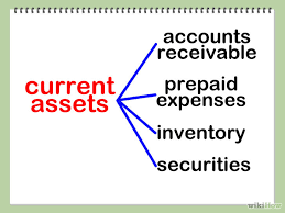 financial statements working capital