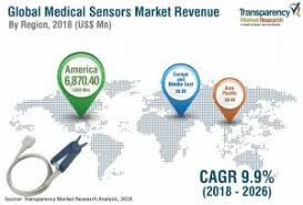 Medical Sensors Applications Driving Growth In Medical Sensors Industry