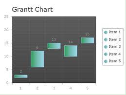 Gantt Charts Guide Ui Control For Asp Net Ajax C Vb Net