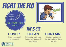 Asian care flu prevention