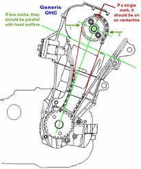 honda xl 125 engine diagram honda wiring diagrams