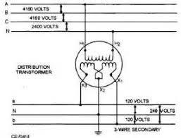 similiar 3 phase to single phase transformer wiring keywords 3 Phase Transformer Wiring single phase transformer connected to give 120 3 phase transformer wiring diagrams