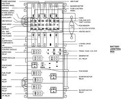 2003 ford ranger fuse box layout wiring diagram technic 1996 ford ranger fuse box cover wiring diagram toolbox1996 ford ranger fuse box layout wiring diagram