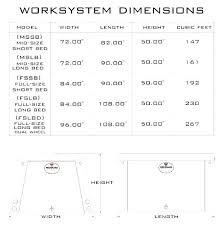 full size mattress measurements partumme