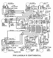 lincoln and continental 1958 windows wiring diagram all about lincoln and continental 1958 windows wiring diagram