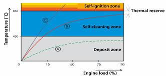 Autolite Spark Plug Cross Reference Chart Ac Delco Spark Plug Heat Range Chart Bedowntowndaytona Com