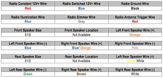 car radio wiring diagram & full size of wiring diagrams kenwood 2007 hyundai sonata wiring diagram at 2006 Hyundai Sonata Radio Wiring Diagram
