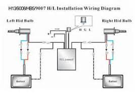 similiar circuit diagram of hid headlights keywords sdx hid wiring diagram wiring engine diagram