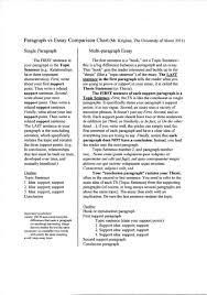 sat essay questions sat essay questions test prep practice