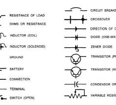 automotive wiring diagram beautiful of in symbols releaseganji net automotive wiring schematics automotive wiring diagram beautiful of in symbols