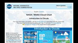 Noaa Sky Watcher Chart Scool Intro To Clouds Sky Watcher Chart Curriki
