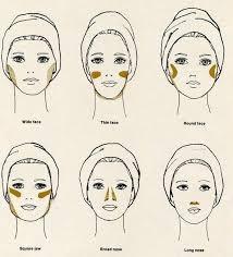 blush contours for diffe face concerns