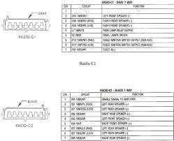2001 jeep cherokee radio wiring diagram as well as upload 2001 jeep 2001 jeep grand cherokee wiring harness 2001 jeep cherokee radio wiring diagram also car wiring jeep liberty radio wiring diagram inspirational for 2001 jeep cherokee radio wiring