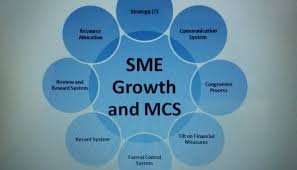 business plan for sme enterprise assignment part assignment  business plan for sme enterprise assignment part 4