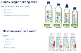 Wter Stock Chart The Alkaline Water Company The New Acquisition Makes It