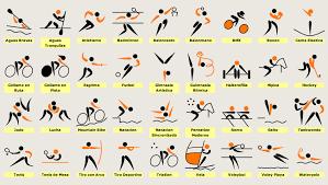 Que Deportes Hay En Los Olimpicos Estos Serán Los Deportes Olímpicos Linear Unit Tokio 2020